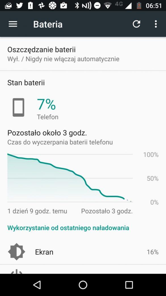 Moto Z (2016) - przykładowy czas pracy na baterii - recenzja 90sekund.pl