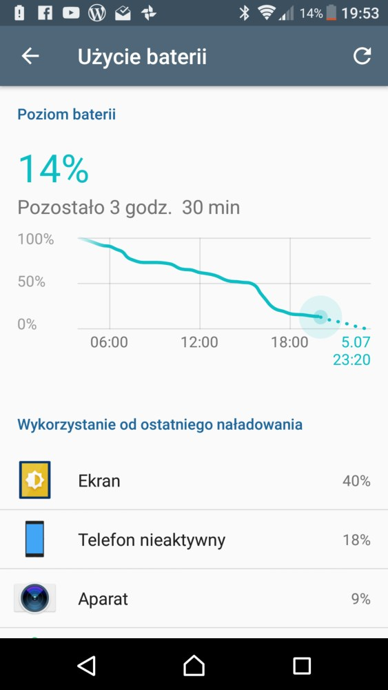 HTC U11 - przykładowe użycie baterii - 90sekund.pl