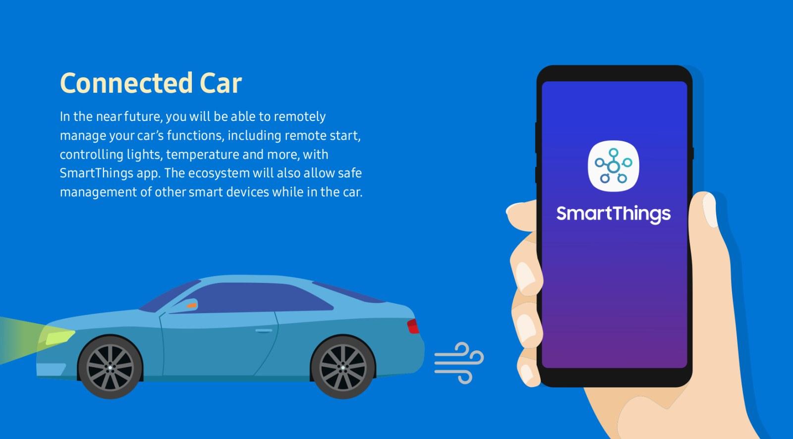 Samsung SmartThings do zarządzania rozwiązaniami IoT (Internet Rzeczy) - fot. Samsung