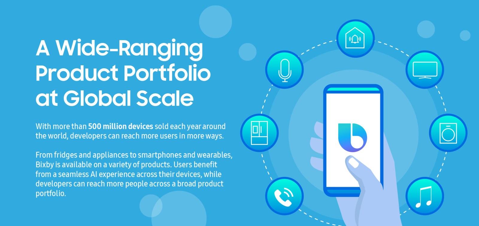 Skalowanie asystentki Samsung Bixby pod AI - fot. Samsung